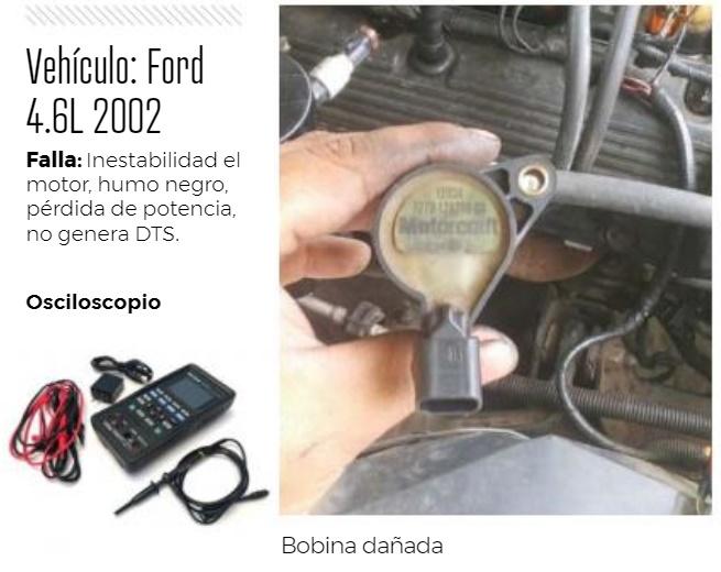 modelos Ford
