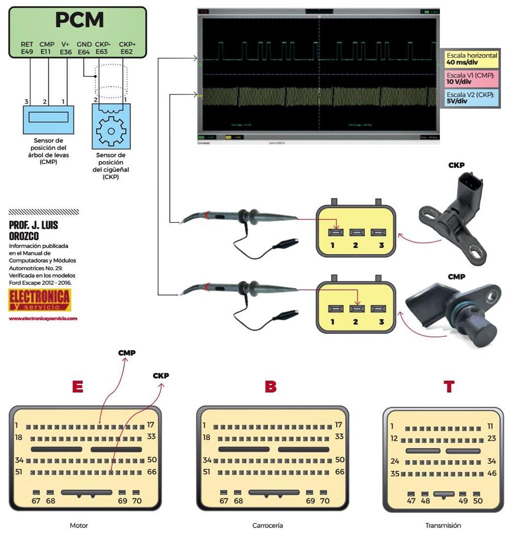 sensores ckp y cmp