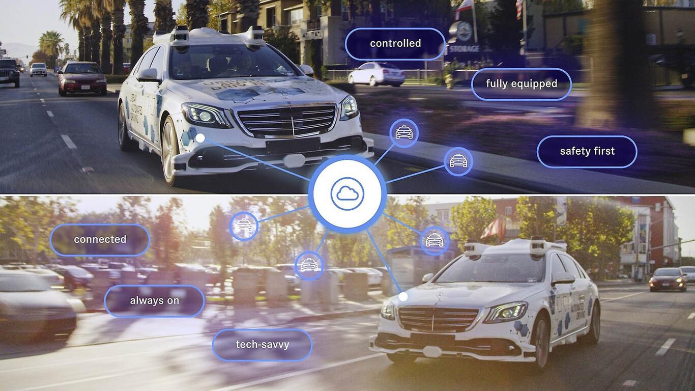Bosch y Daimler