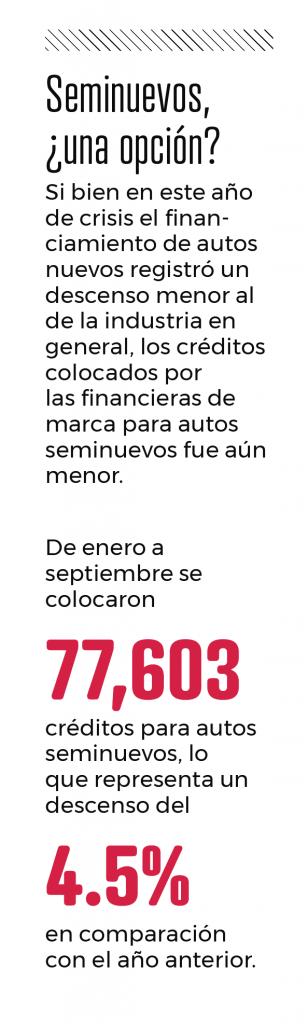 venta de autos financiamiento