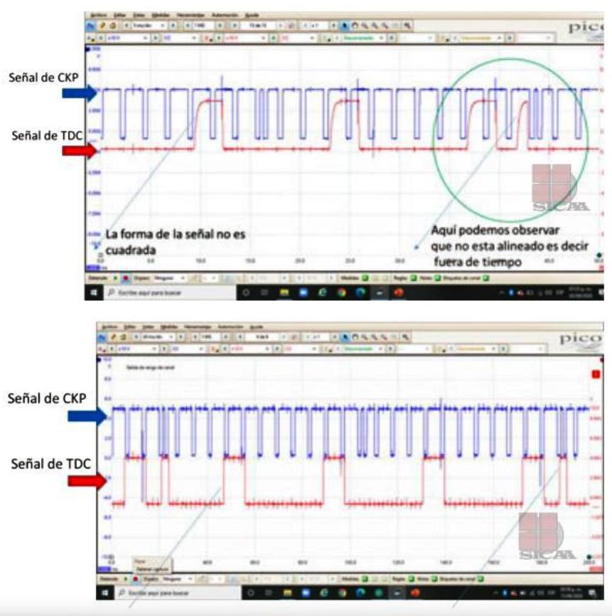 sensor TDC