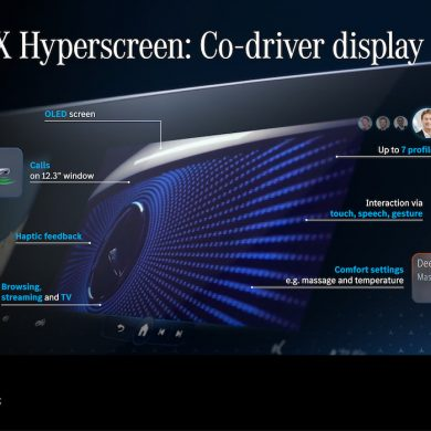 Mercedes-Benz MBUX-Hyperscreen