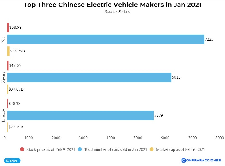electricos chinos