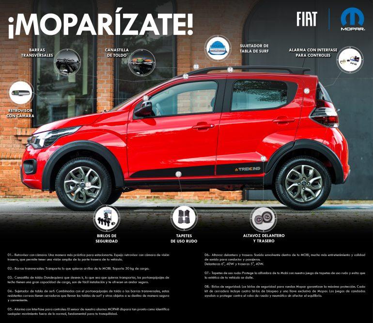 Mopar México y Fiat MOBI 2021